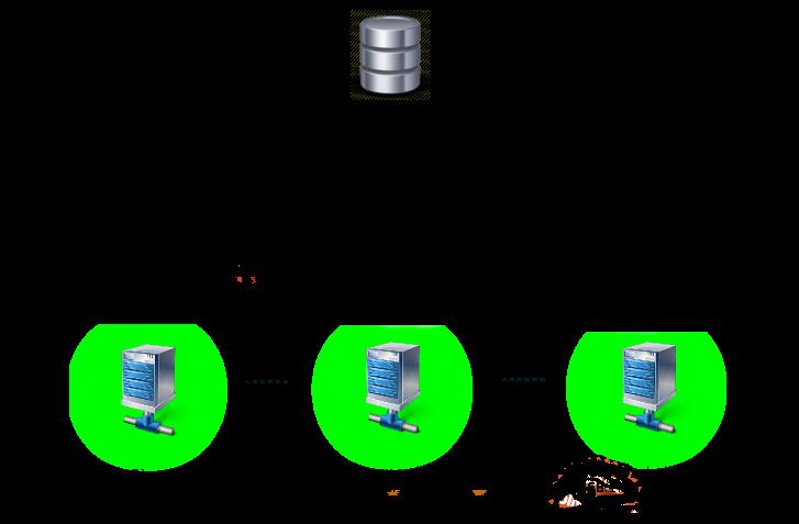 proxmox-cluster
